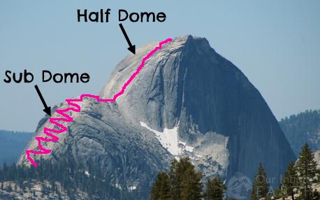 sub-dome-half-dome