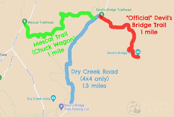 devils-bridge-trail